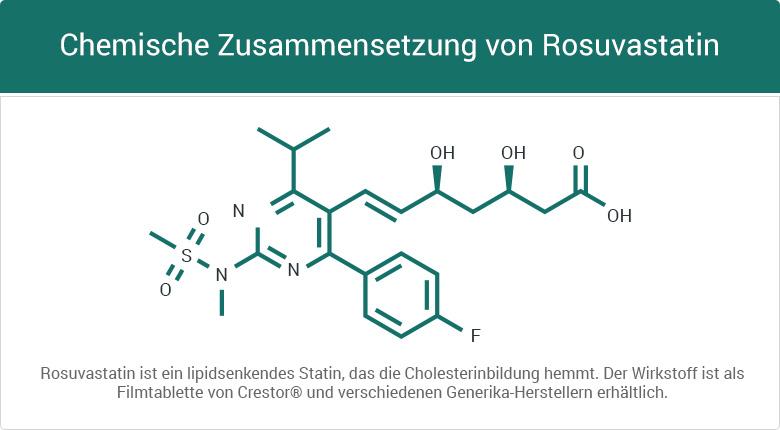 Strukturformel Rosuvastatin Crestor Statine Cholesterinspiegel Medikamente