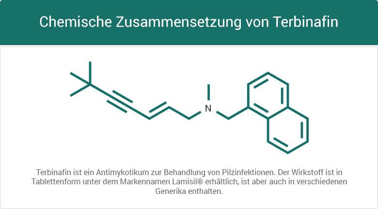 Chemische Zusammensetzung von Terbinafin