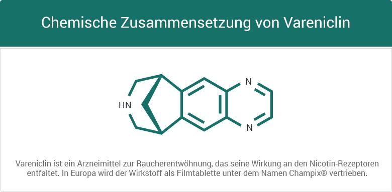 Chemische Zusammensetzung von Vareniclin