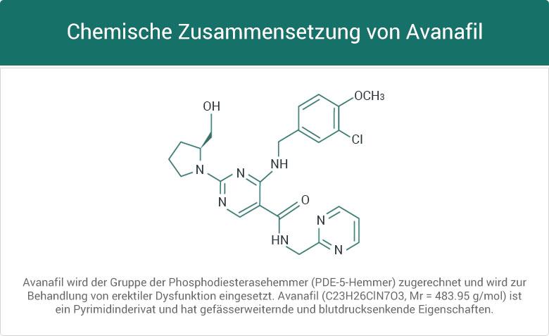 Chemische Zusammensetzung von Avanafil Spedra Impotenz erektile Dysfunktion Viagra Cialis
