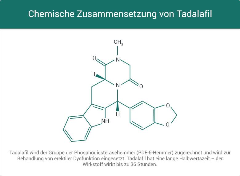 Chemische Zusammensetzung von Tadalafil