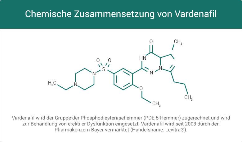 Vardenafil Levitra Potenzmittel Erektile Dysfunktion Impotenz Erektionsstörungen Behandlung Sildenafil Viagra Spedra Cialis