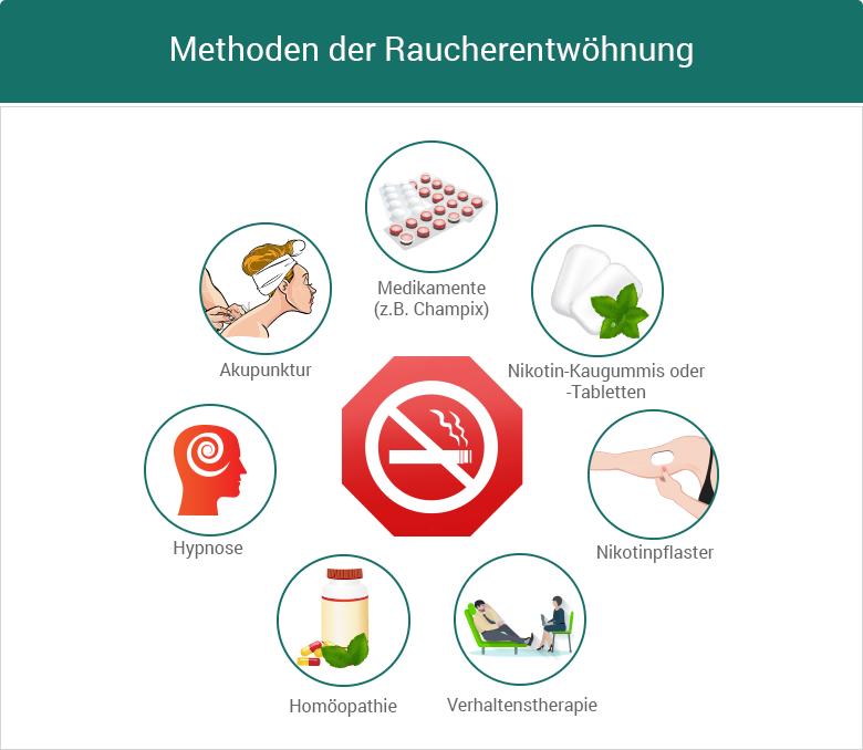 smoking_methoden_der
