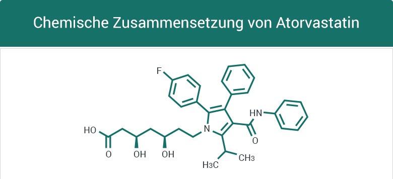 Chemische Zusammensetzung von Atorvastatin Strukturformel Lipitor Cholesterinspiegel Cholesterinwerte erhöhtes Cholesterin LDL-Cholesterin Statine Cholesterinsenker