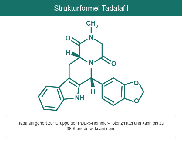 strukturformel tadalafil