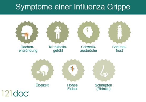 symptome_influenza_d