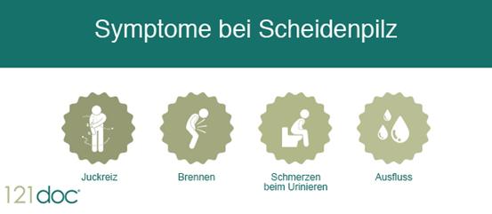 symptome_scheidenpliz_d