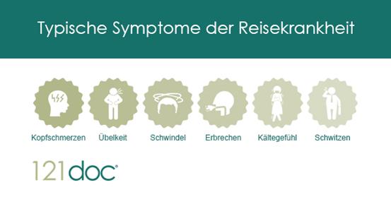 typische_symptome_der_res