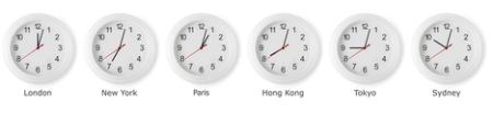 ure med forskellige tidszoner