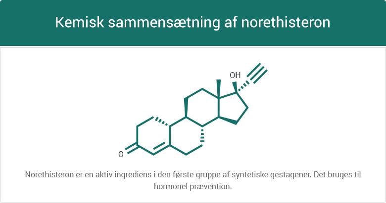 Kemisk sammensætning af norethisteron