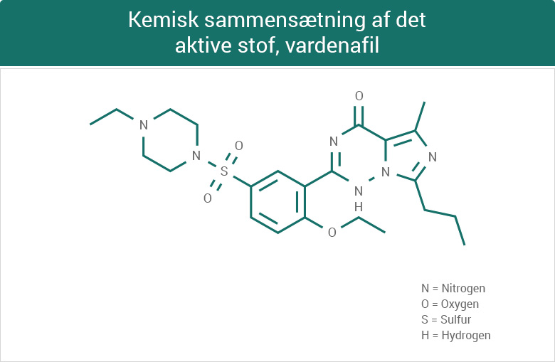 Kemisk sammensætning af det aktive stof, vardenafil