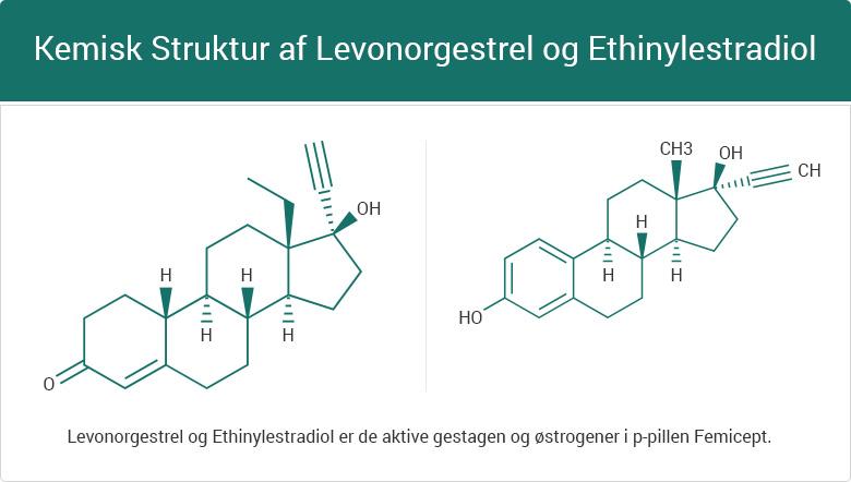 Kemisk struktur levonorgestrel ethinylestradiol