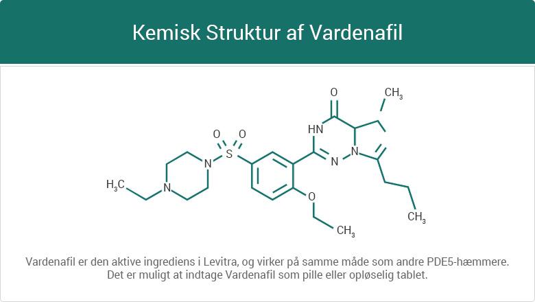 Kemisk Struktur af Vardenafil