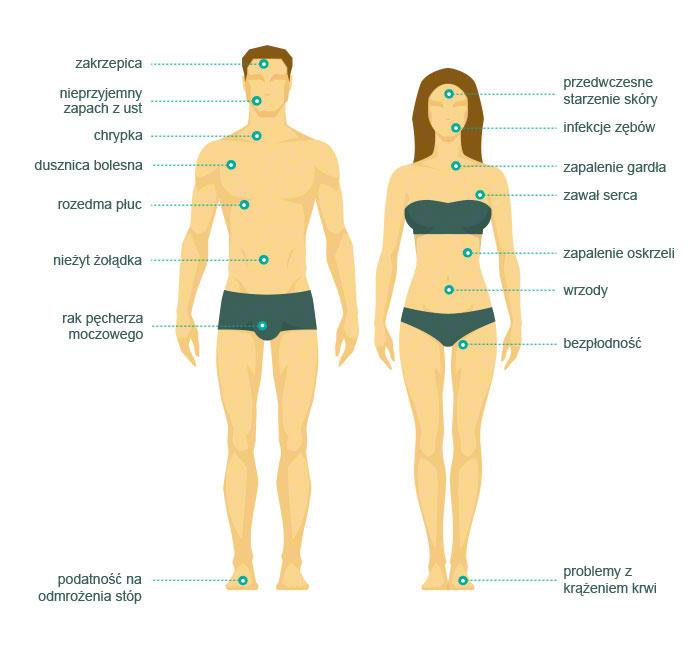 health-risks-palenie