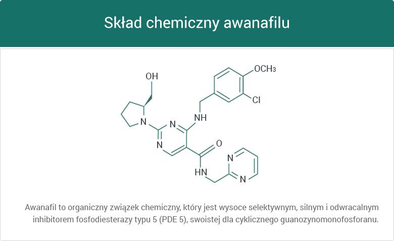 Skład chemiczny awanafilu - grafika