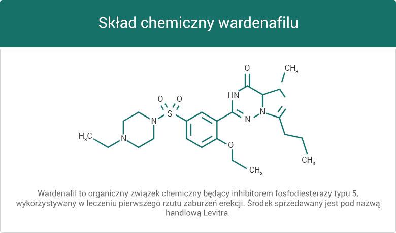 Skład chemiczny wardenafilu