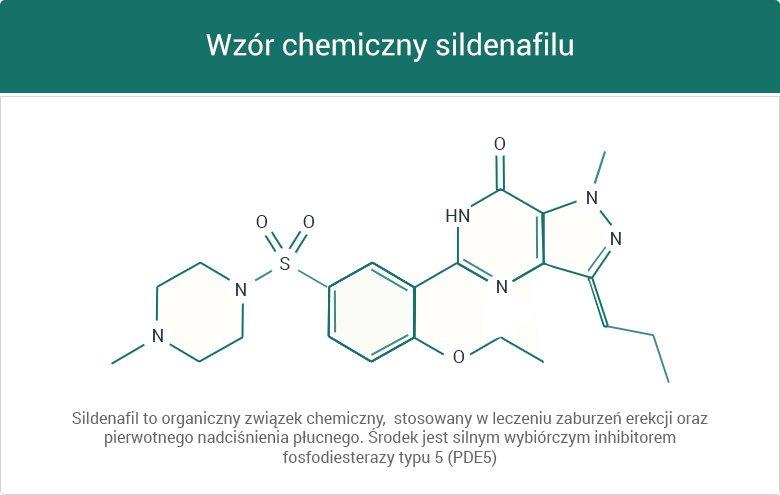 Wzór chemiczny sildenafilu