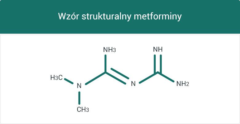 Wzor strukturalny metforminy