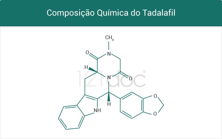 formula química do tadalafil