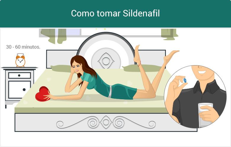 como tomar Sildenafil