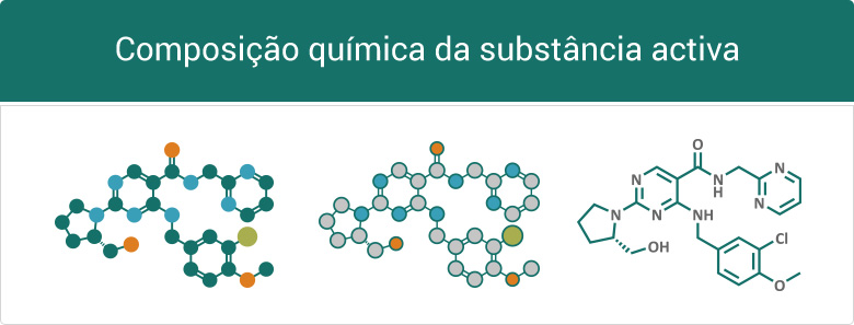 Composição química da substância activa - propecia