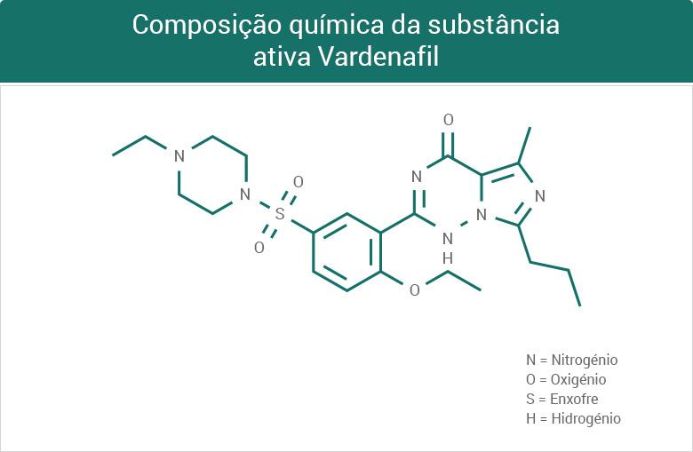 Composição química da substância ativa Vardenafil