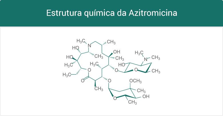 Estrutura quimíca da Azitromicina
