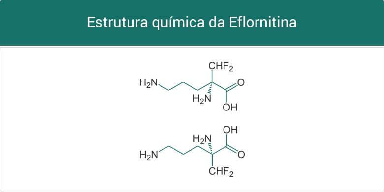 ingrediente-ativo-eflornitina