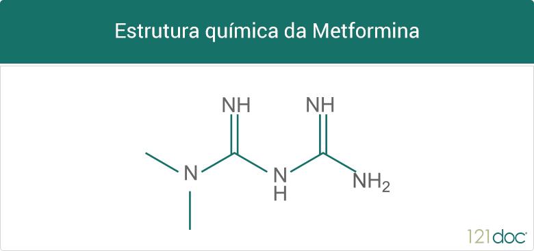 Estrutura quimíca da Metformina