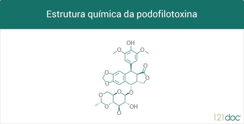 Estrutura quimíca da podofilotoxina