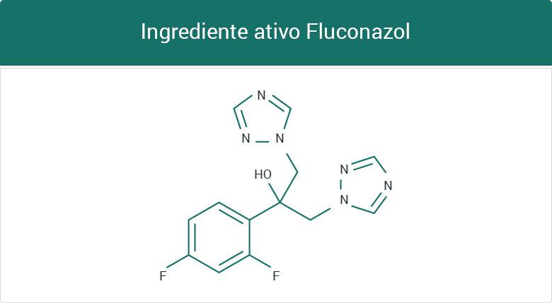 Ingrediente ativo Fluconazol