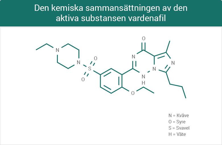 Den kemiska sammansättningen av den aktiva substansen vardenafil