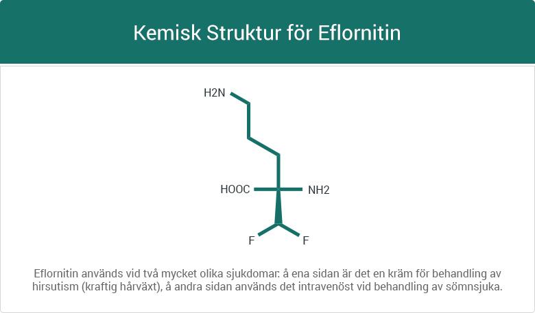 Kemisk struktur för eflornitin
