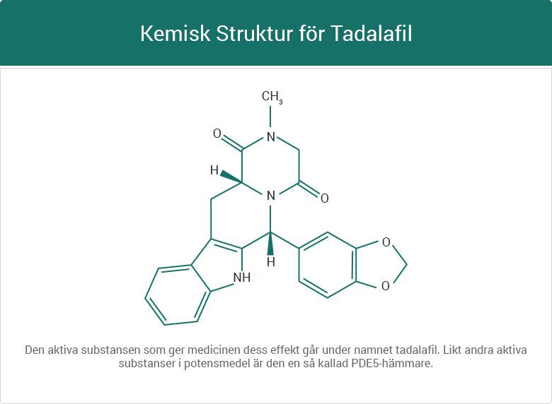 kemisk struktur för tadalafil