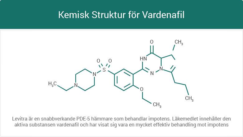 kemisk struktur för vardenafil